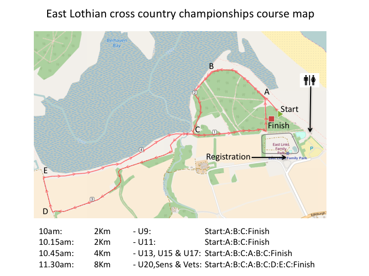east_lothian_xc_course2018