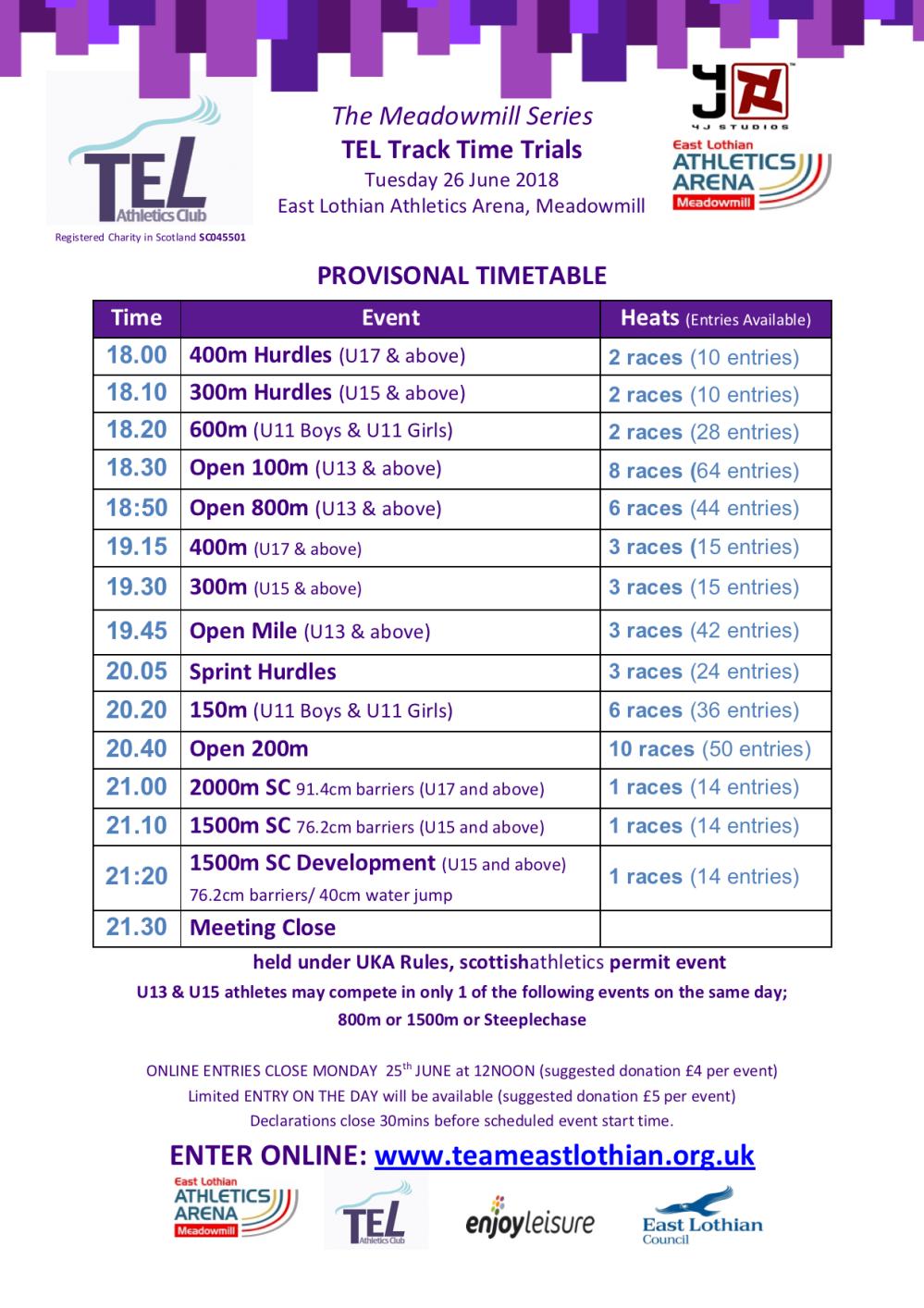 TEL Time Trials June 2018